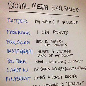 Tips para que tu marca se convierta en la 'Reina' de las redes sociales