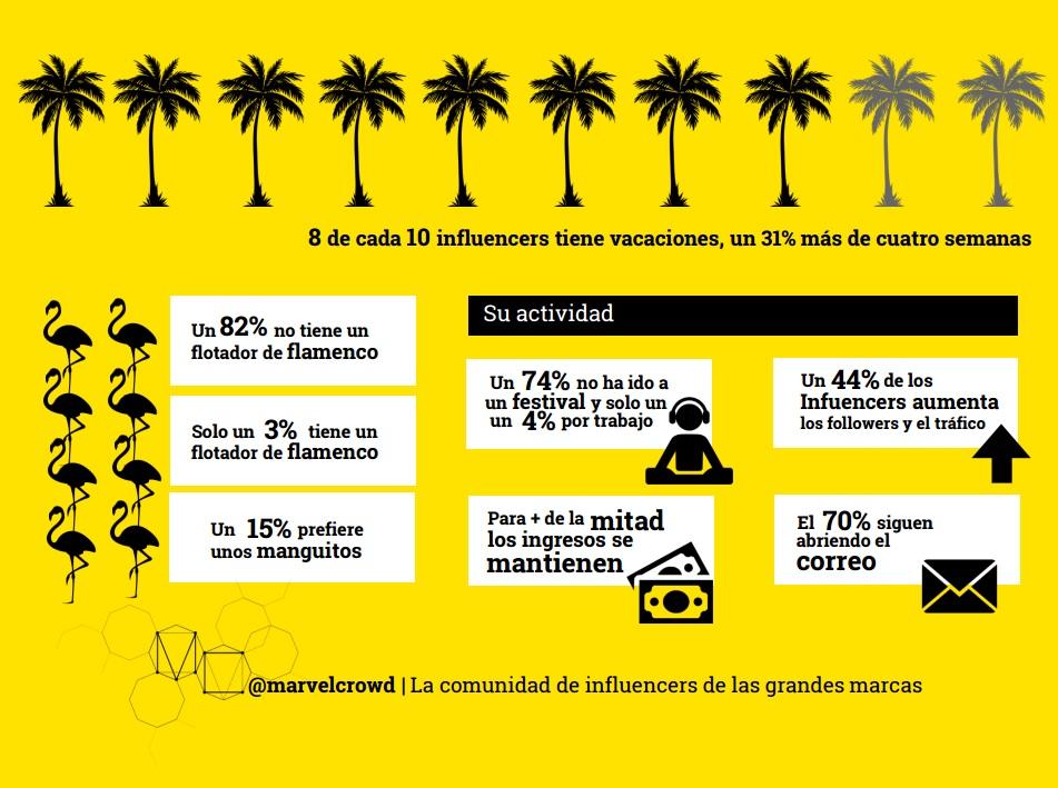 infografia0