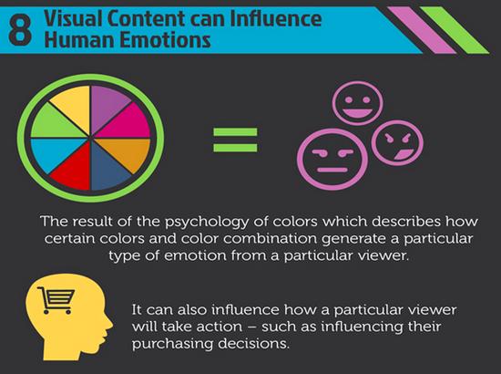 Visual Content